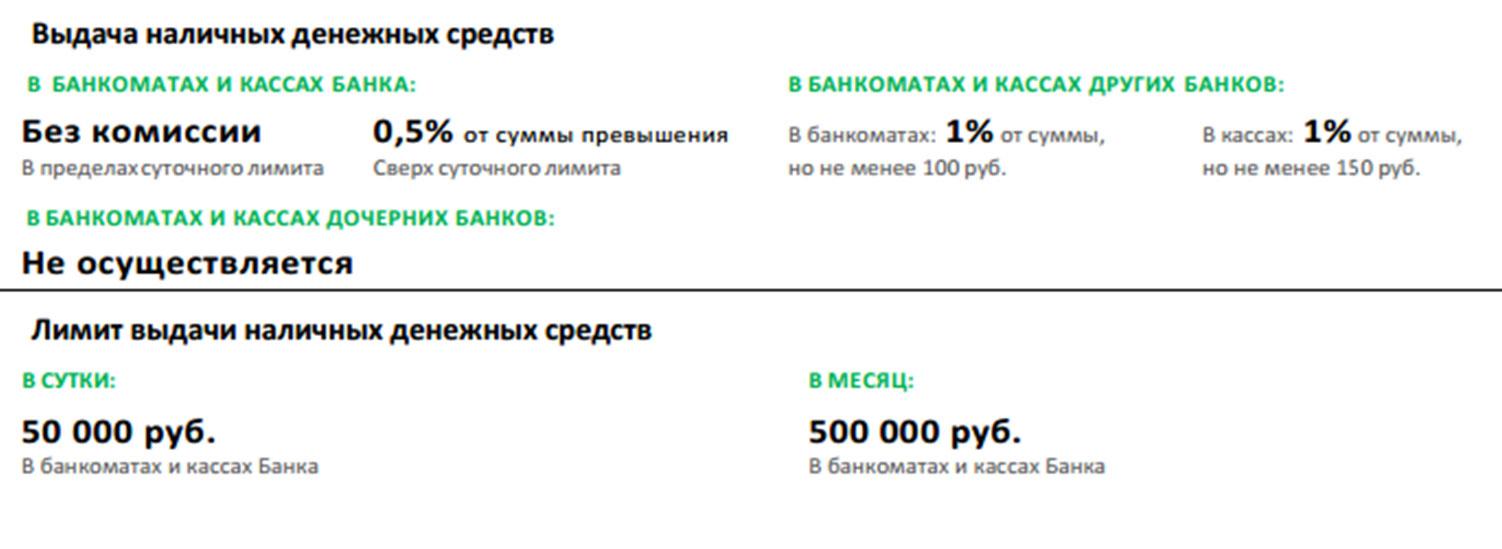 Процент за обналичивание денежных средств сбербанк
