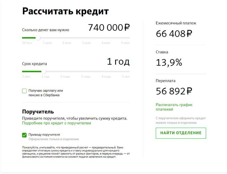 Пенсионный кредит в сбербанке россии