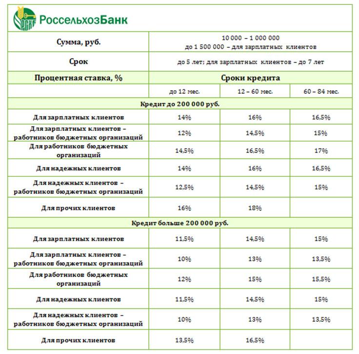 Home credit заявка онлайн