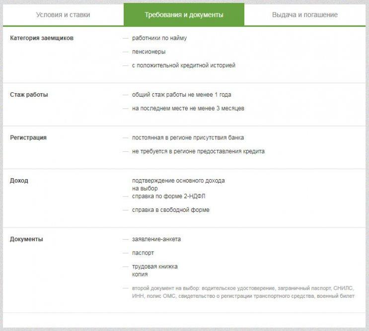 Потребительский кредит в ЮниКредит Банке
