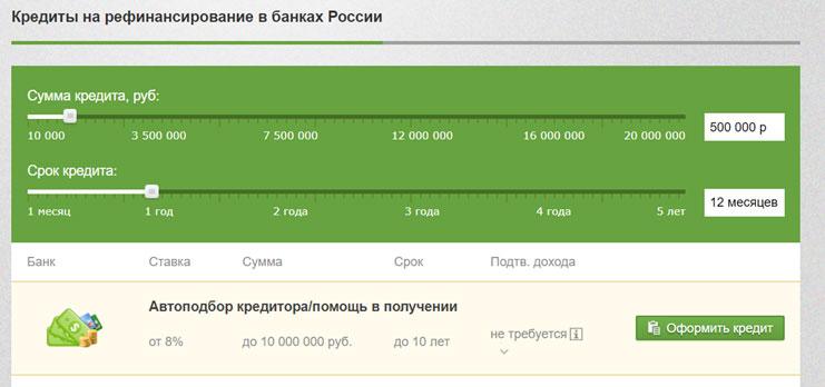 кредиты пенсионерам до 70 лет