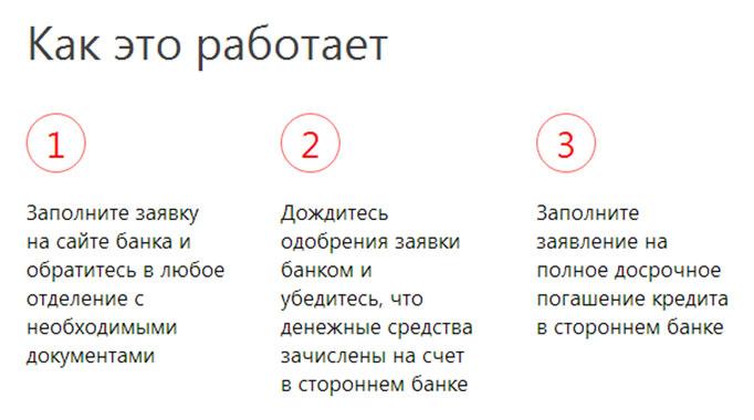 Изображение - Рефинансирование кредитов других банков в сбербанке 1521795844_refinansirovanie-v-alfa-banke