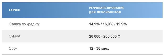 Изображение - Рефинансирование кредитов других банков в сбербанке 1521796083_pochta-bank-ref2