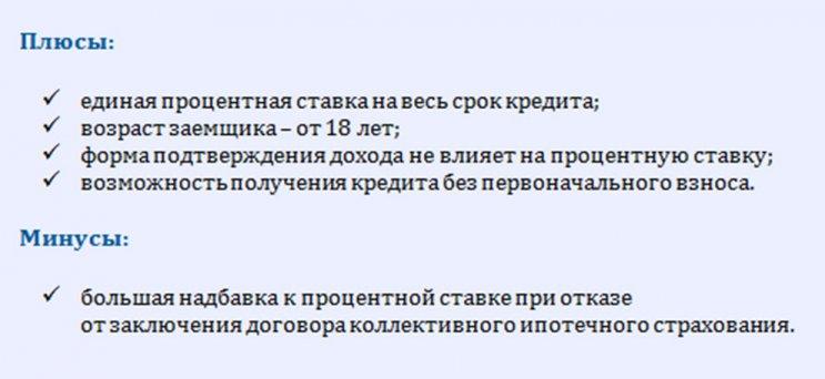 Изображение - Можно ли взять ипотеку на жилье без первоначального взноса 1538644573_plyusy-i-minusy-vozrozhdenie