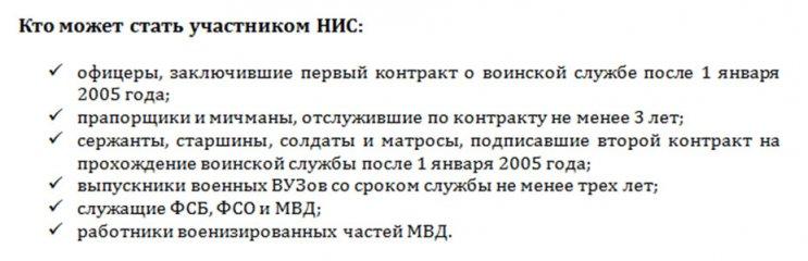 Изображение - Можно ли взять ипотеку на жилье без первоначального взноса 1538646142_kto-mozhet-stat-uchastnikom-nis