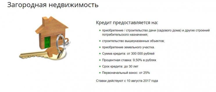 Ипотека на земельный участок: ТОП 5 предложений от банков