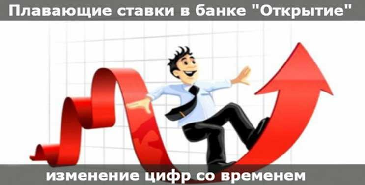 кредит наличными банк открытие