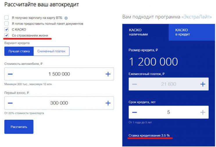 Возврат страховки по автокредиту ВТБ